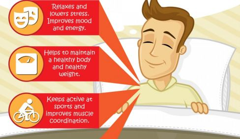 RIGHT SLEEPING FOR HEALTHY LIVING